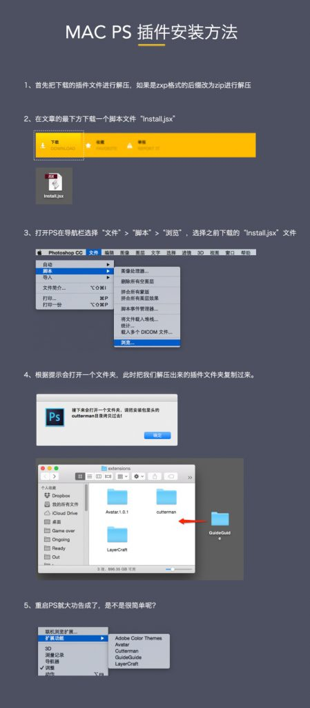 MAC系统下安装PS插件的方法